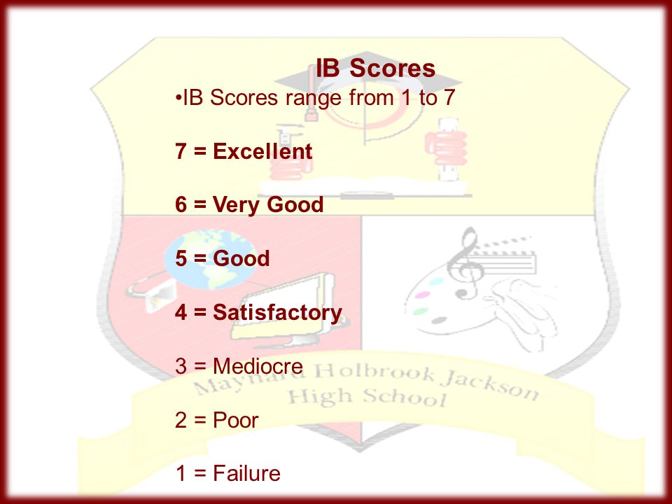 IB Scores IB Scores range from 1 to 7 7 = Excellent 6 = Very Good