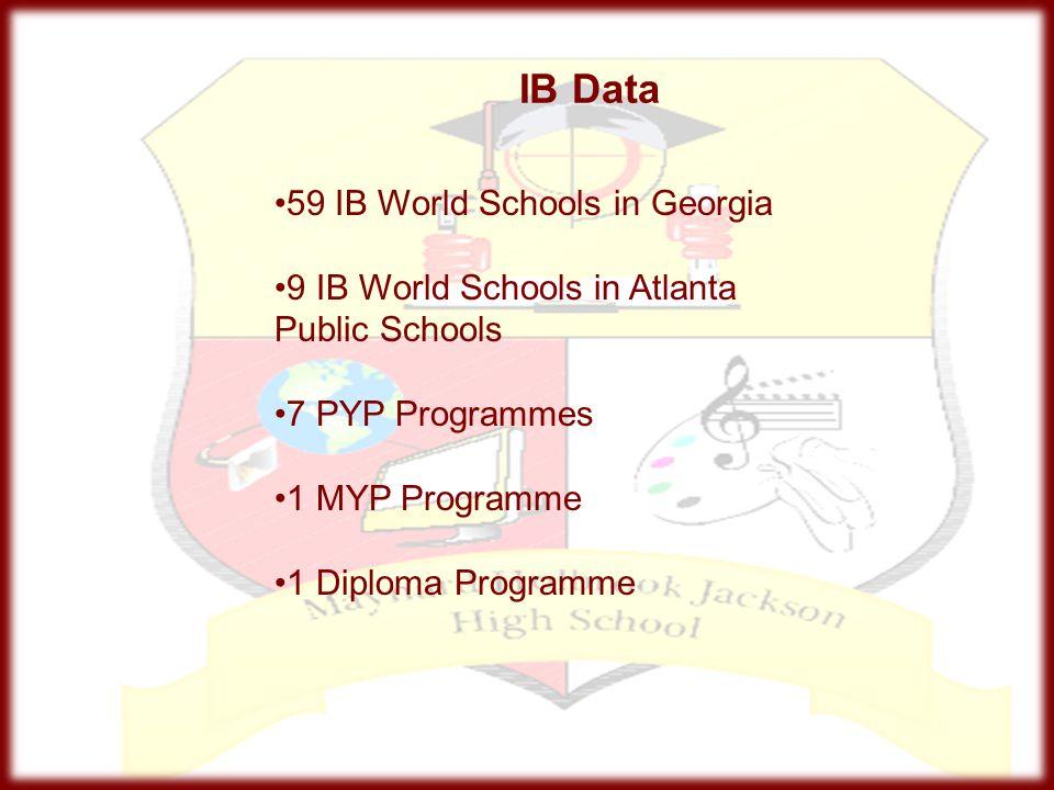 IB Data 59 IB World Schools in Georgia