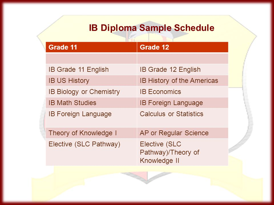 IB Diploma Sample Schedule