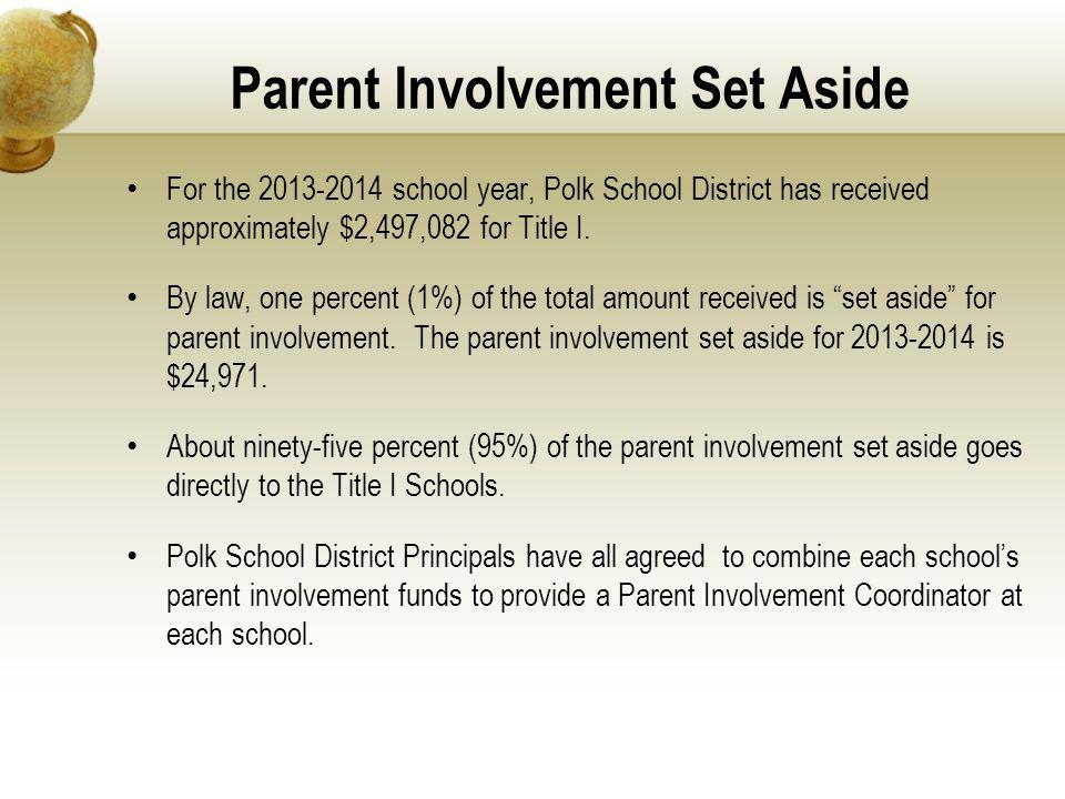 Parent Involvement Set Aside