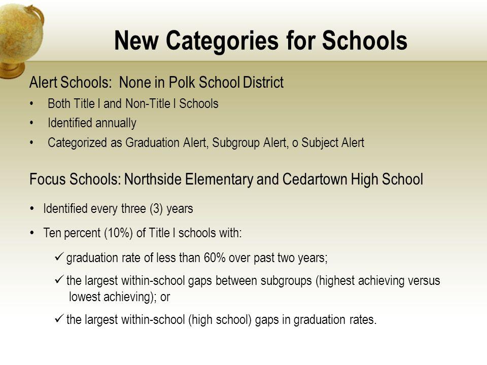 New Categories for Schools