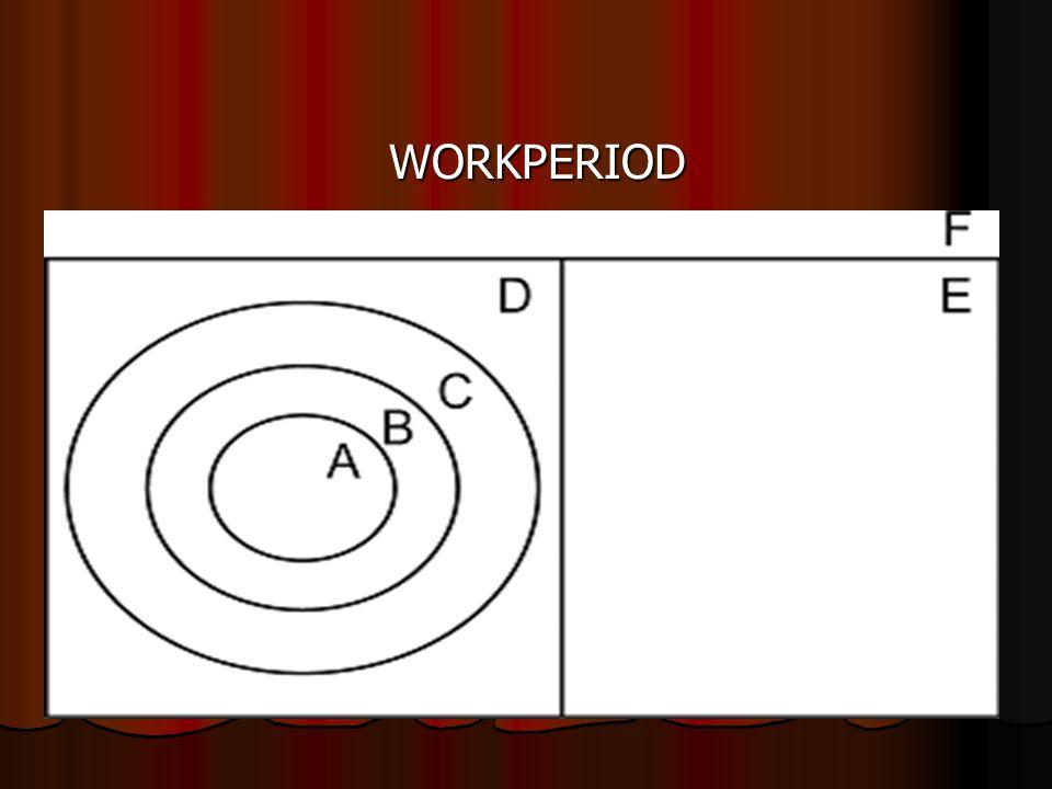 WORKPERIOD