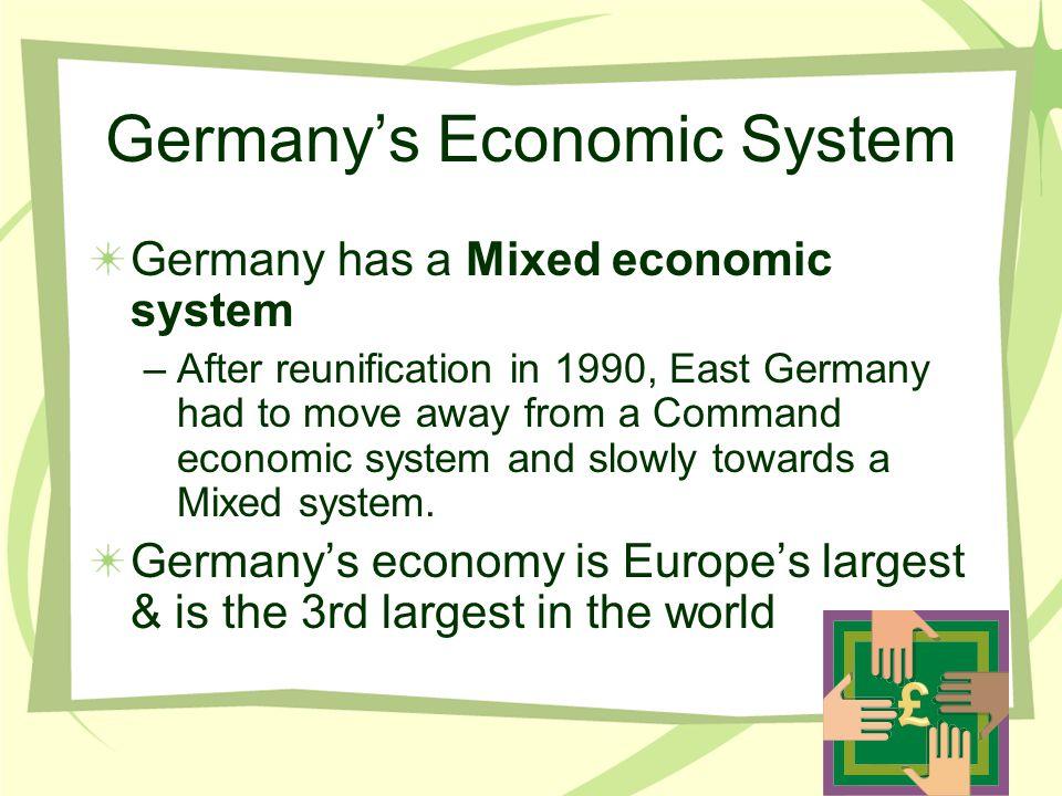 Germany's Economic System