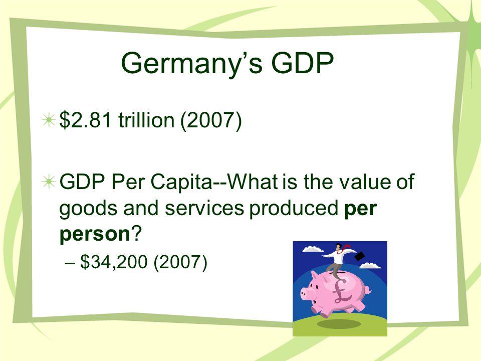 Germany's GDP $2.81 trillion (2007)