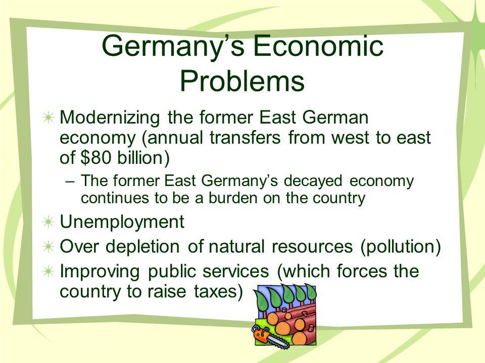 Germany's Economic Problems