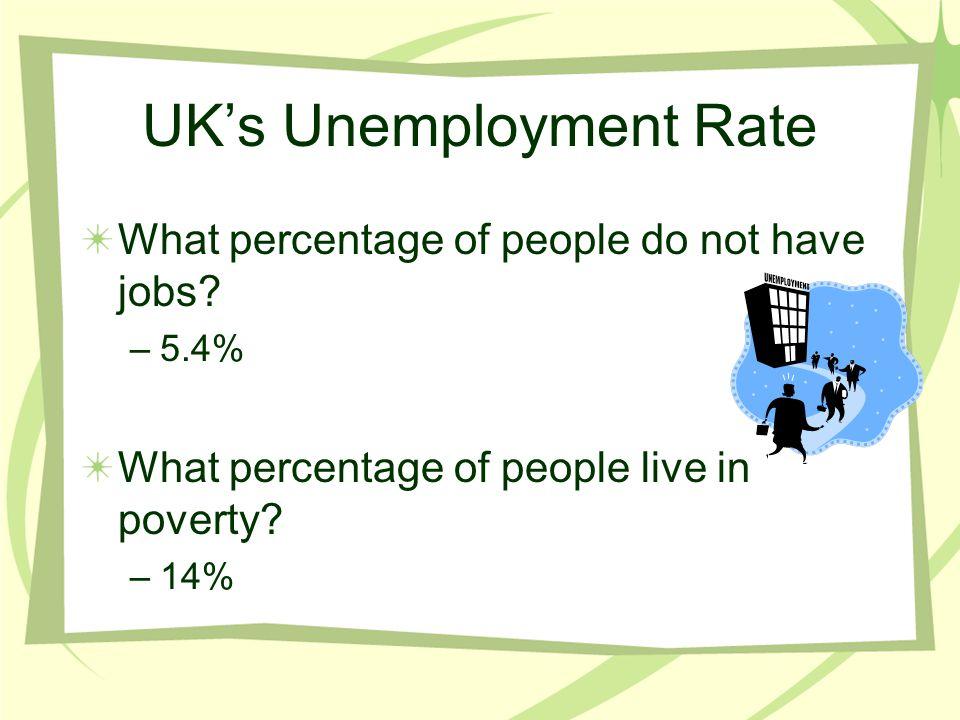 UK's Unemployment Rate