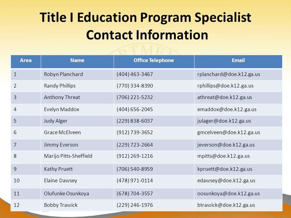 Title I Education Program Specialist Contact Information Area. Name. Office Telephone. Email. 1.