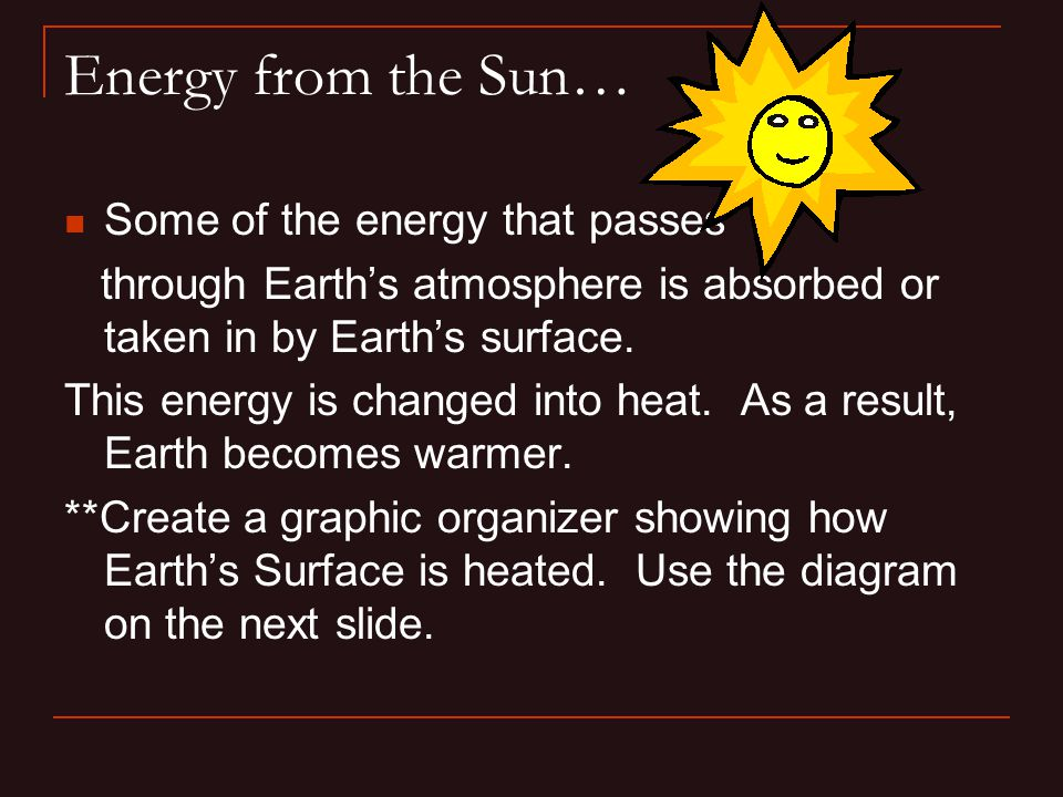 Energy from the Sun… Some of the energy that passes