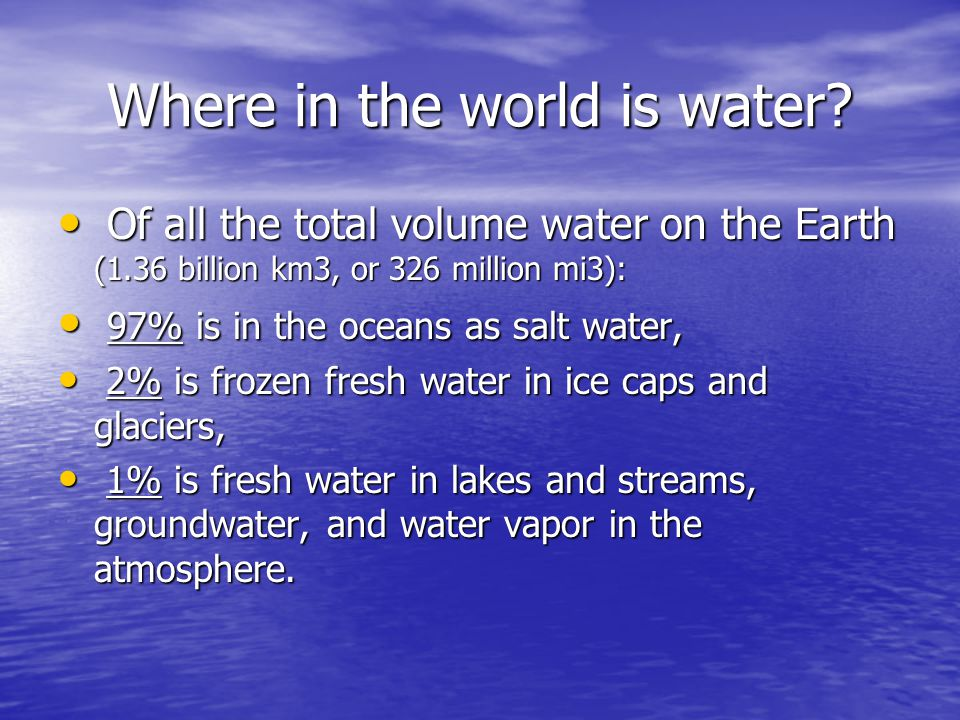Where in the world is water