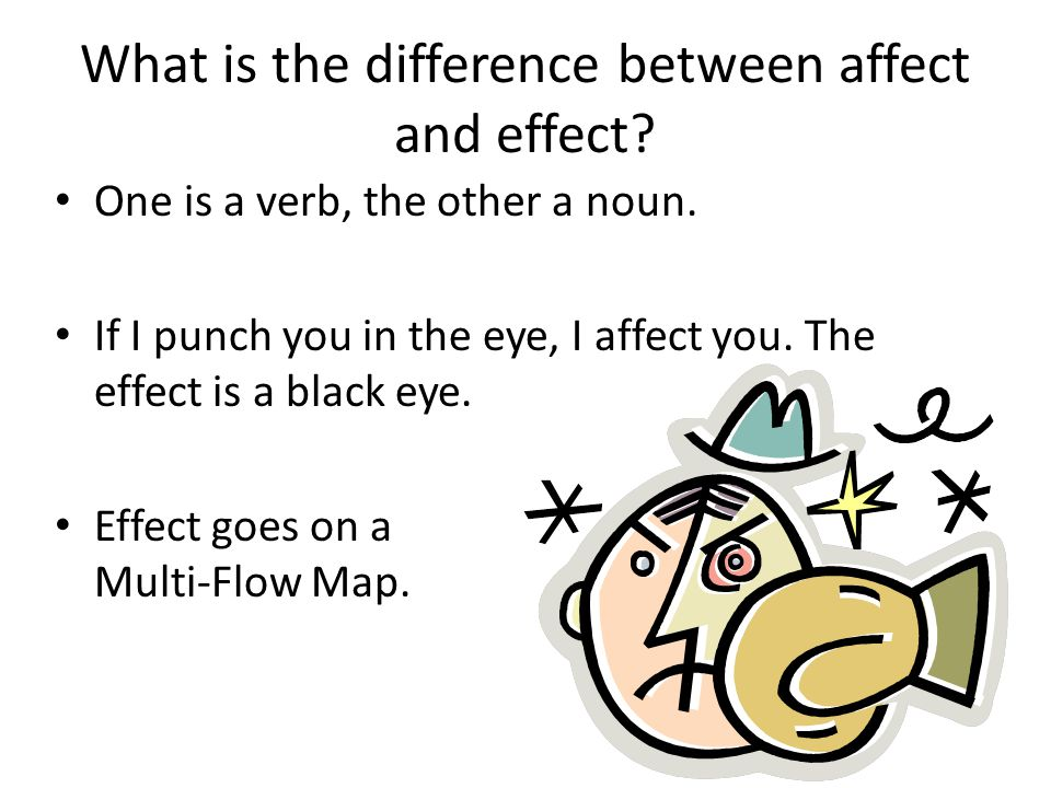 What is the difference between affect and effect