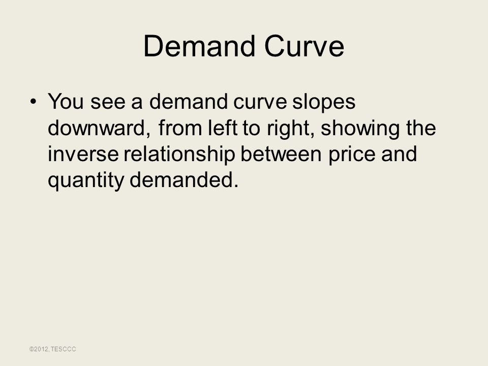 Demand Curve You see a demand curve slopes downward, from left to right, showing the inverse relationship between price and quantity demanded.