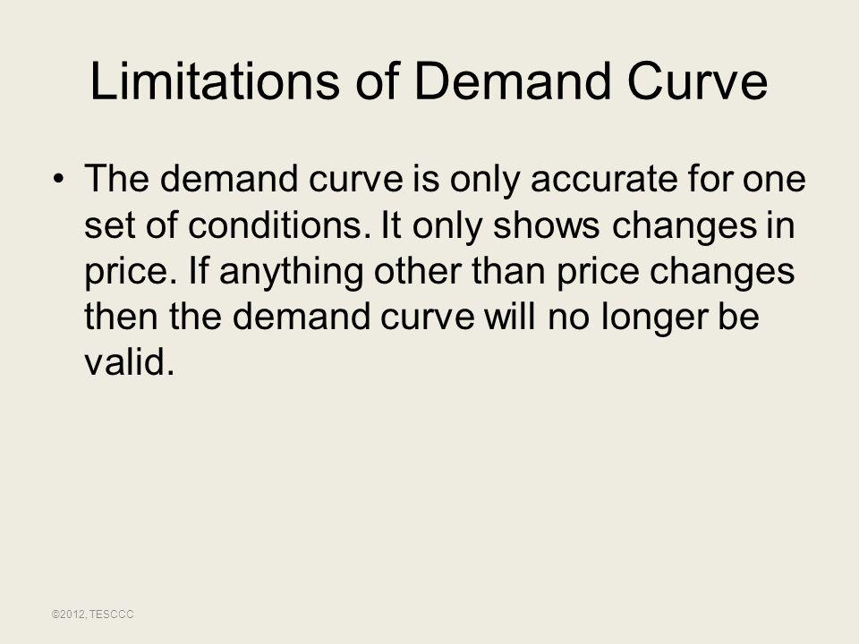 Limitations of Demand Curve