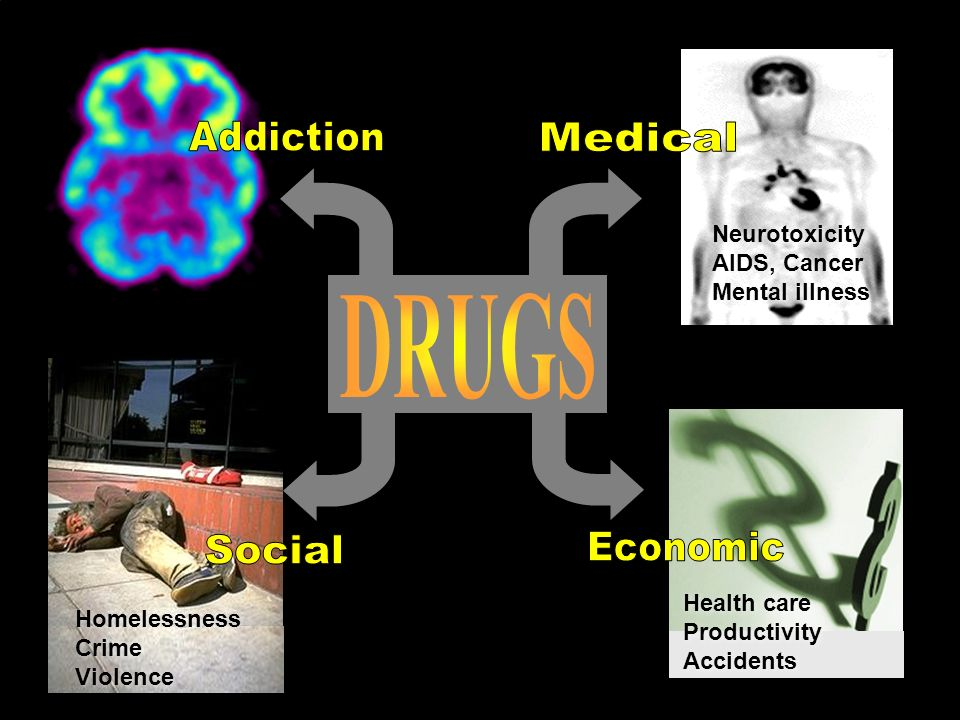 Addiction Medical Medical DRUGS Economic Social Neurotoxicity