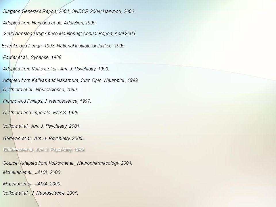 Volkow et al., J. Neuroscience, 2001.