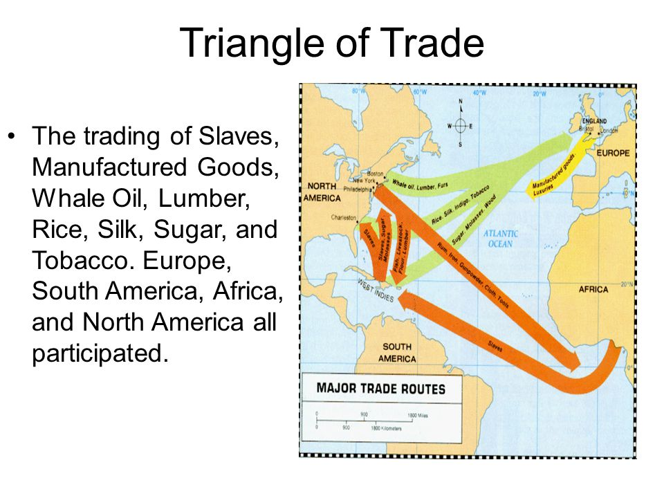 Triangle of Trade