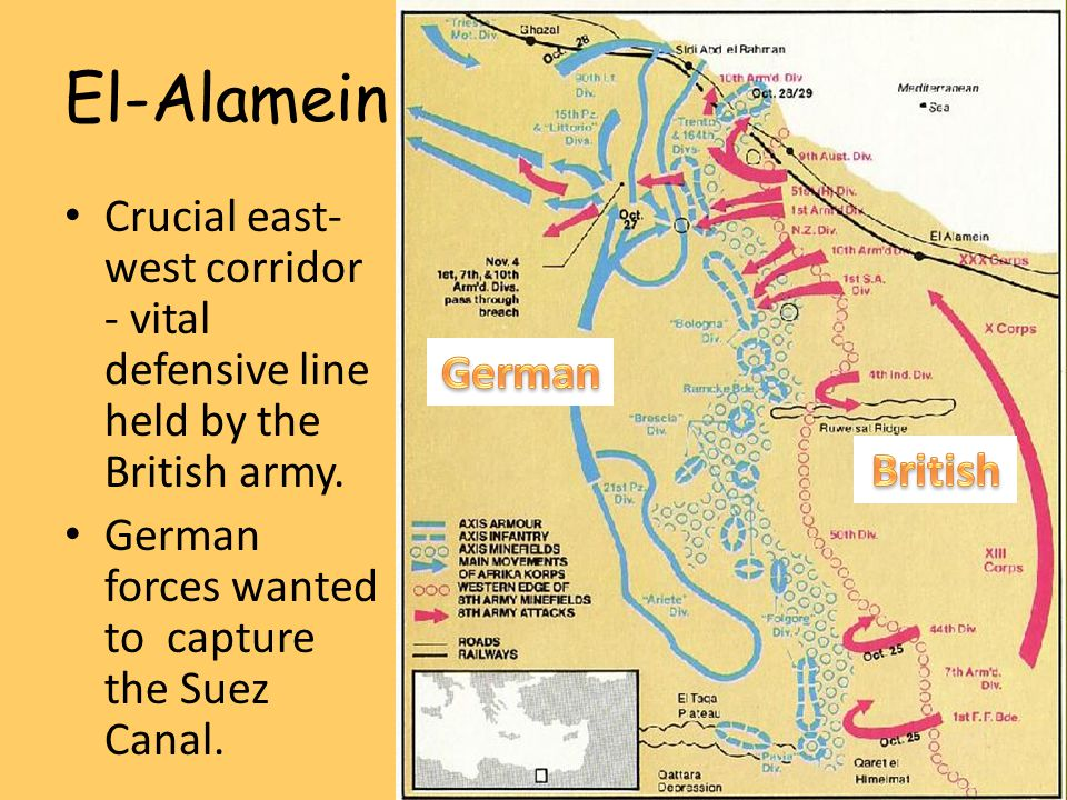 El-Alamein Crucial east-west corridor - vital defensive line held by the British army. German forces wanted to capture the Suez Canal.