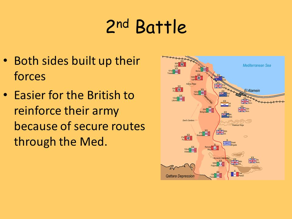 2nd Battle Both sides built up their forces