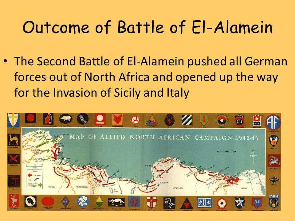 Outcome of Battle of El-Alamein