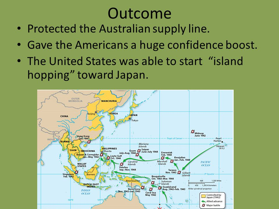 Outcome Protected the Australian supply line.