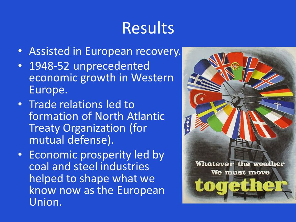 Results Assisted in European recovery.
