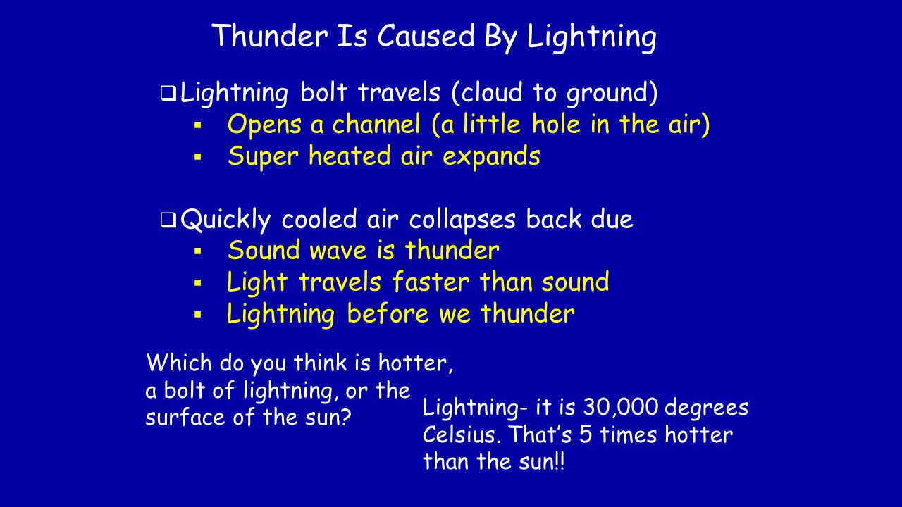 Thunder Is Caused By Lightning