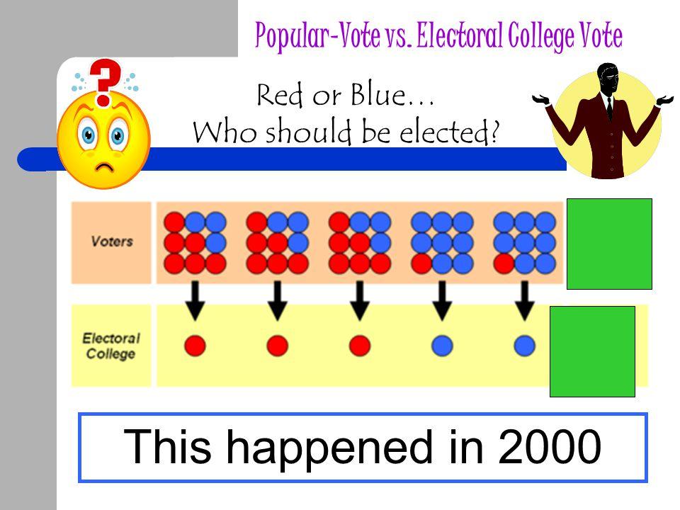 Popular-Vote vs. Electoral College Vote