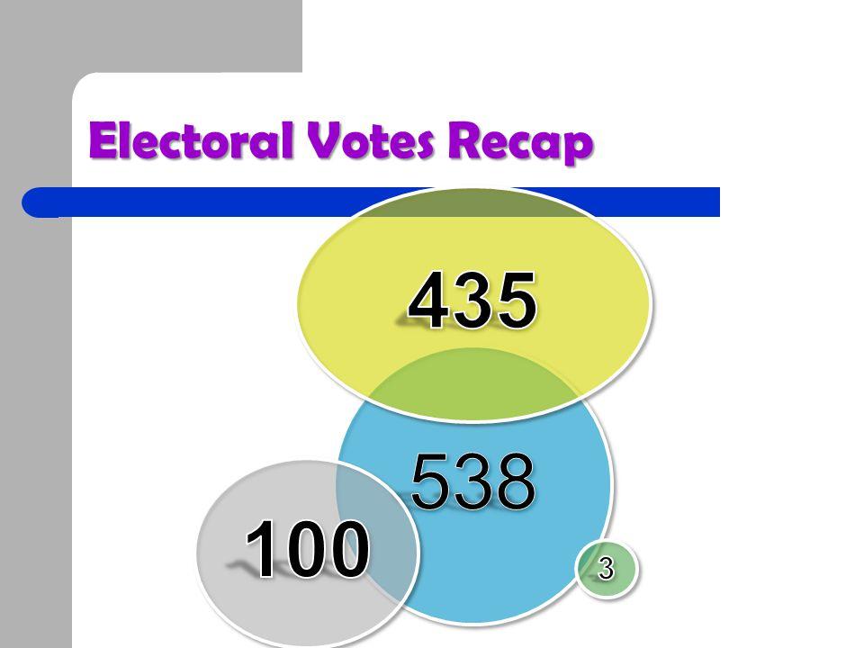 Electoral Votes Recap 538 435 3 100
