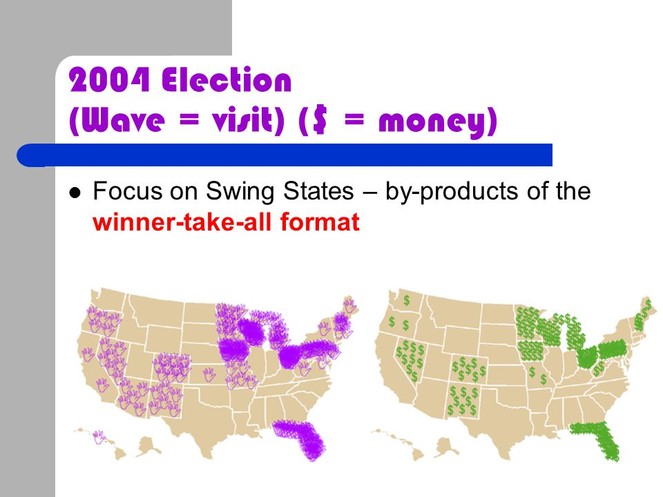2004 Election (Wave = visit) ($ = money)