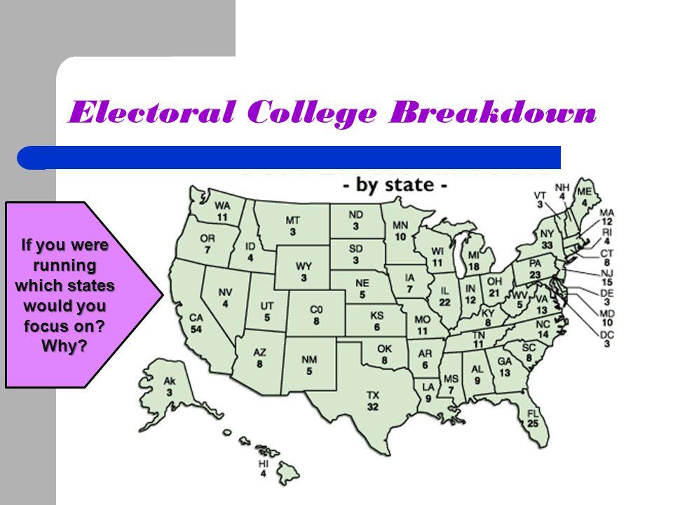 Electoral College Breakdown