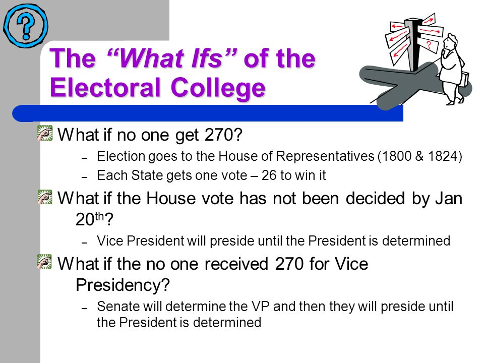 The What Ifs of the Electoral College