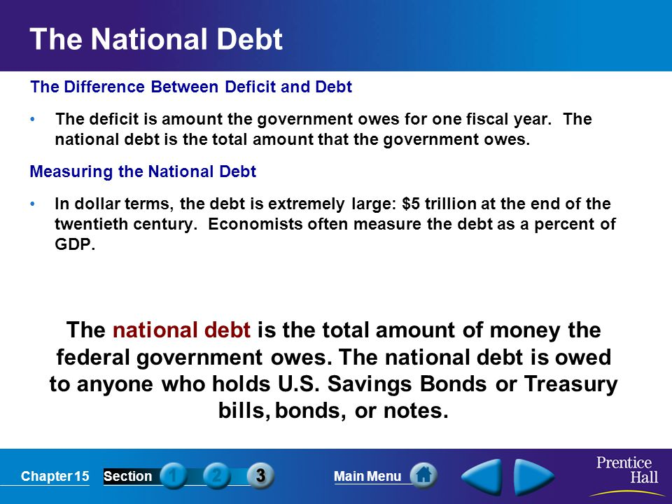 The National Debt The Difference Between Deficit and Debt.