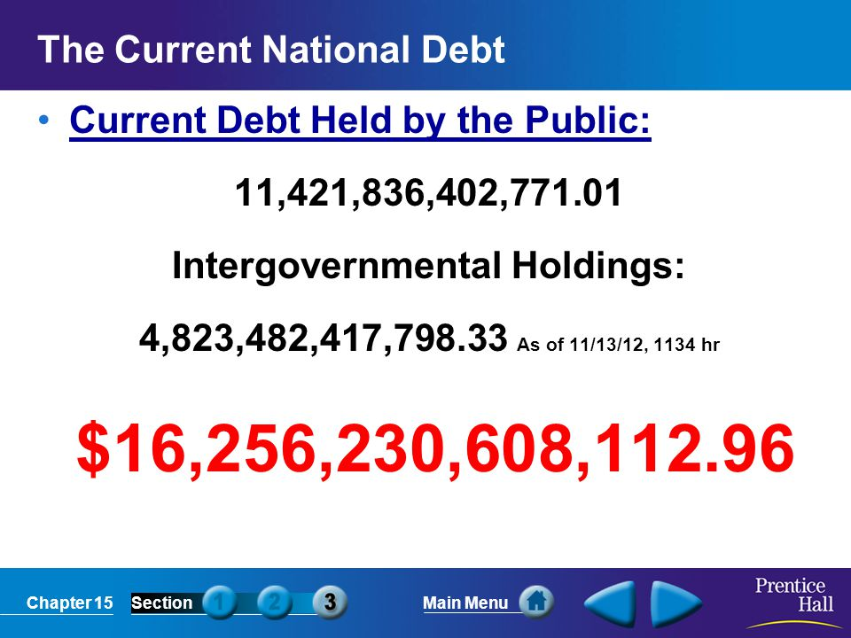 The Current National Debt
