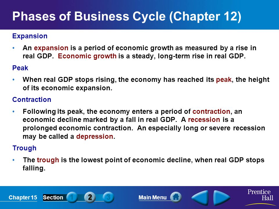 Phases of Business Cycle (Chapter 12)