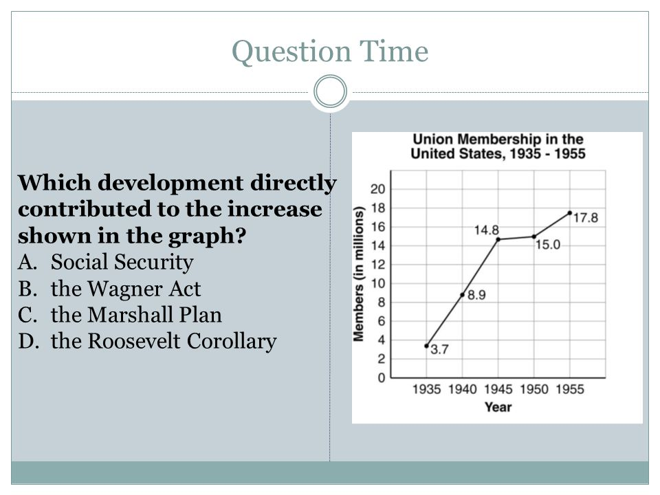 Question Time Which development directly contributed to the increase shown in the graph Social Security.