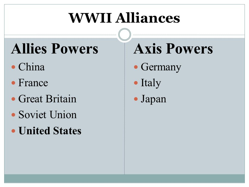 Allies Powers Axis Powers WWII Alliances China France Great Britain