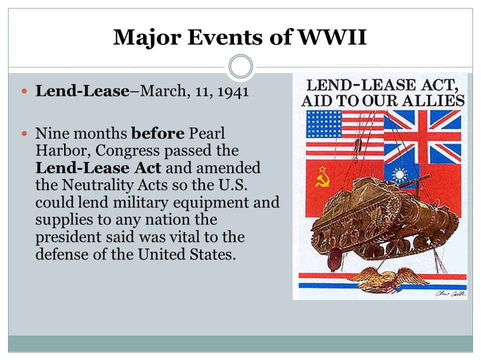 Major Events of WWII Lend-Lease–March, 11, 1941