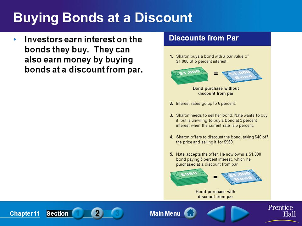 Buying Bonds at a Discount