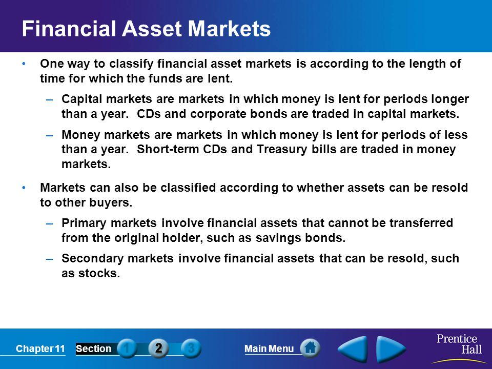 Financial Asset Markets