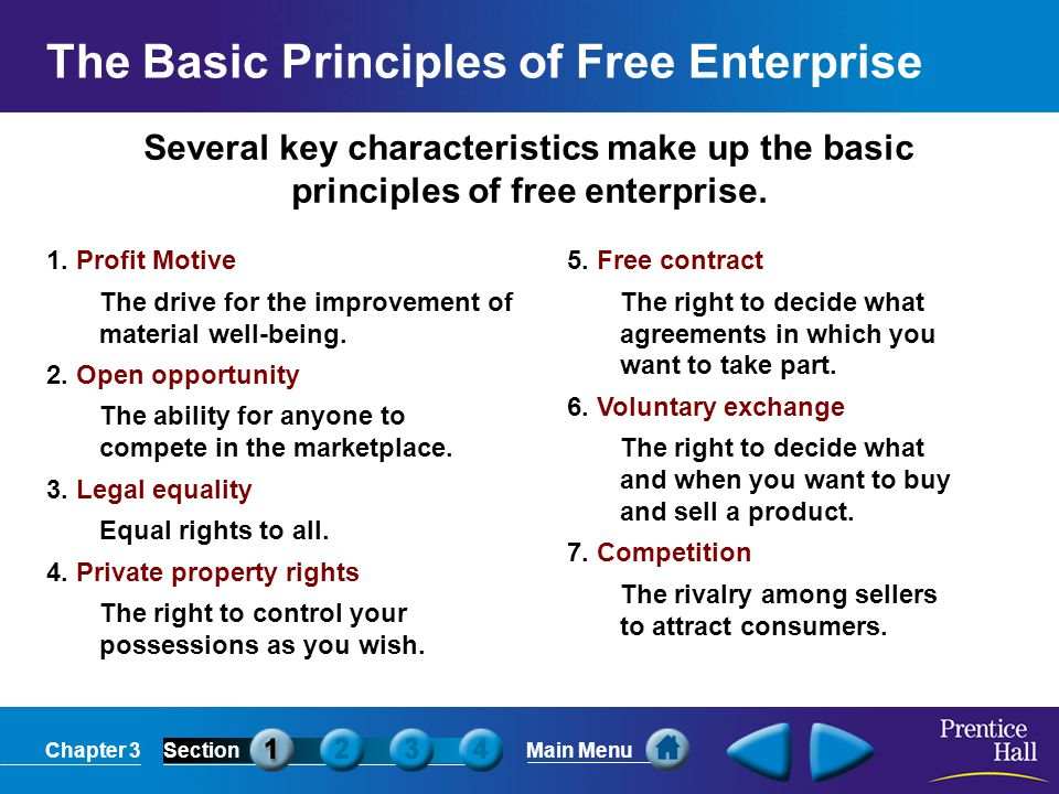 The Basic Principles of Free Enterprise
