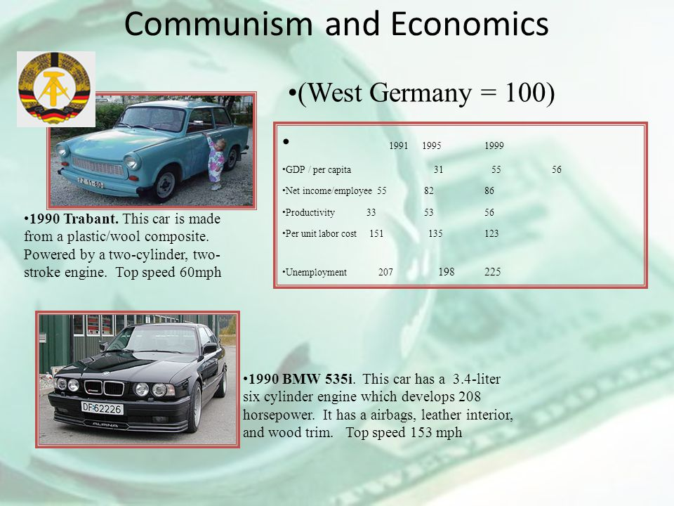 Communism and Economics