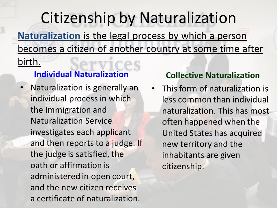 Citizenship by Naturalization