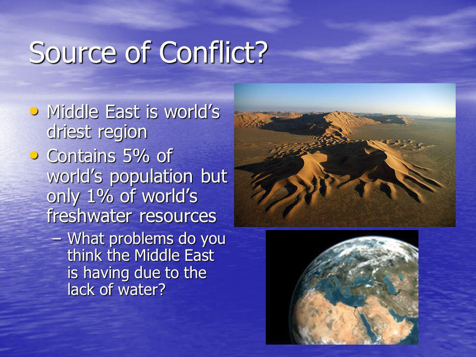 Source of Conflict Middle East is world's driest region