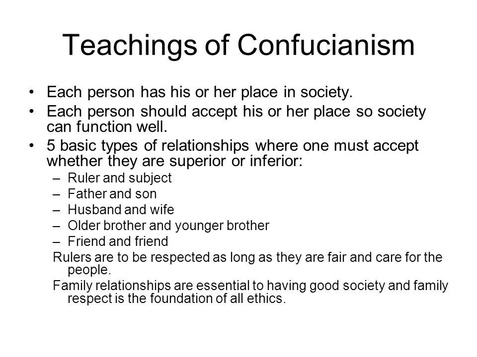 Teachings of Confucianism