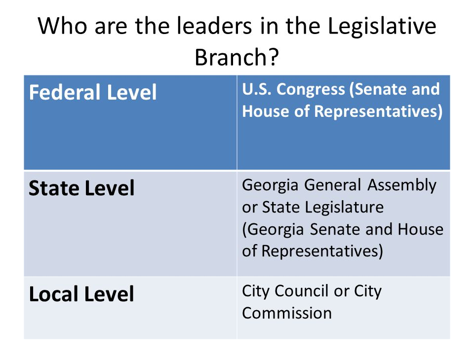 Who are the leaders in the Legislative Branch