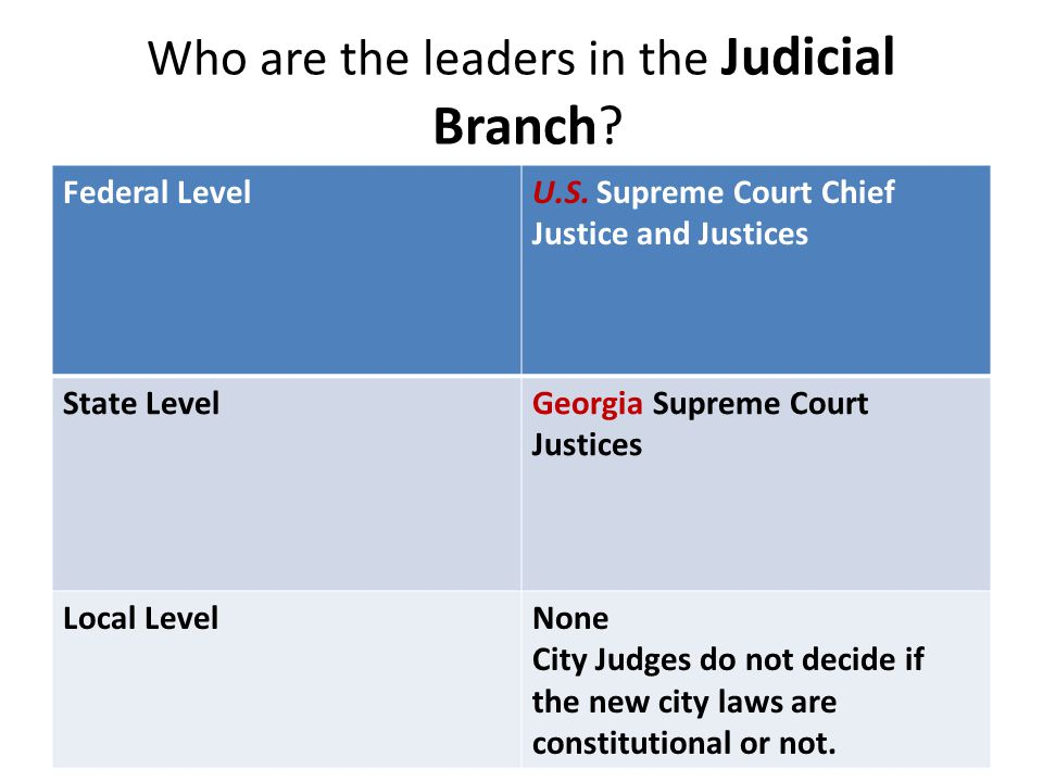 Who are the leaders in the Judicial Branch
