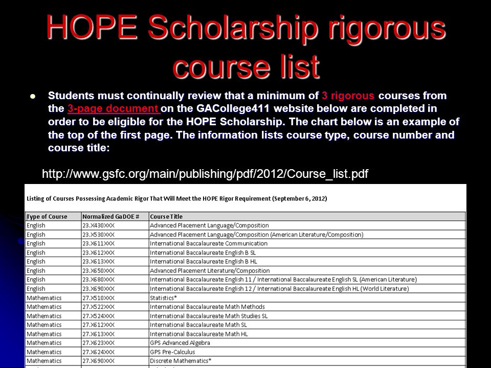 Students must continually review that a minimum of 3 rigorous courses from the 3-page document on the GACollege411 website below are completed in order to be eligible for the HOPE Scholarship. The chart below is an example of the top of the first page. The information lists course type, course number and course title: