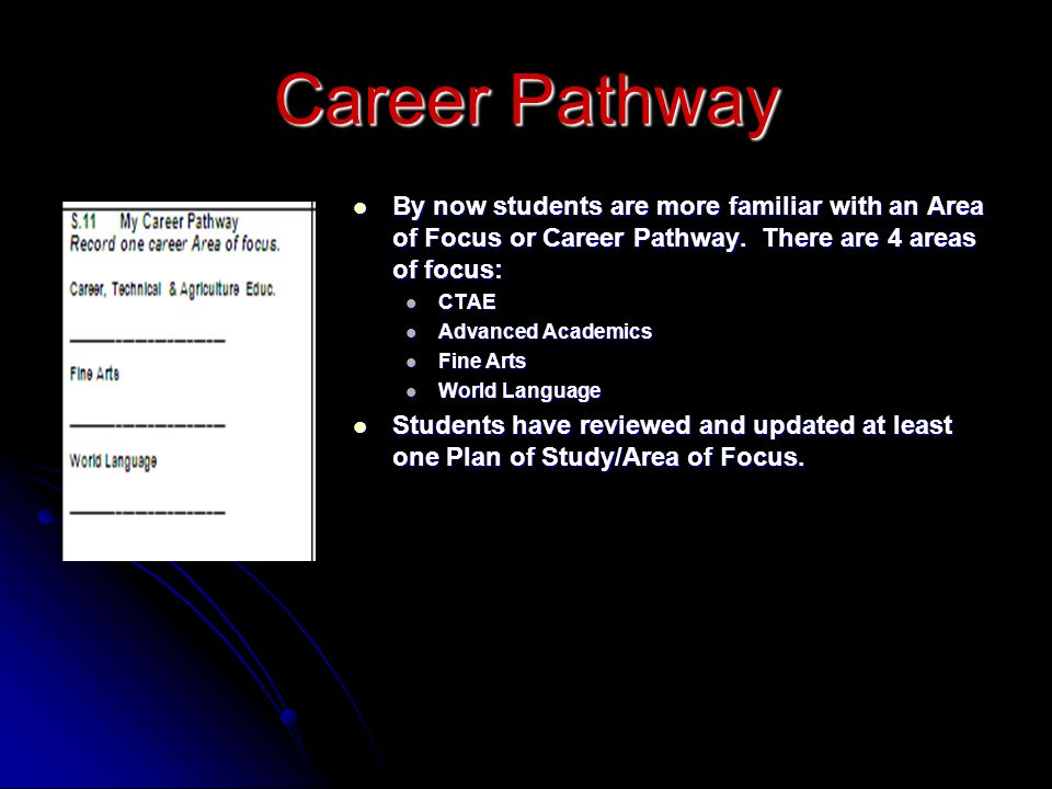 By now students are more familiar with an Area of Focus or Career Pathway. There are 4 areas of focus:
