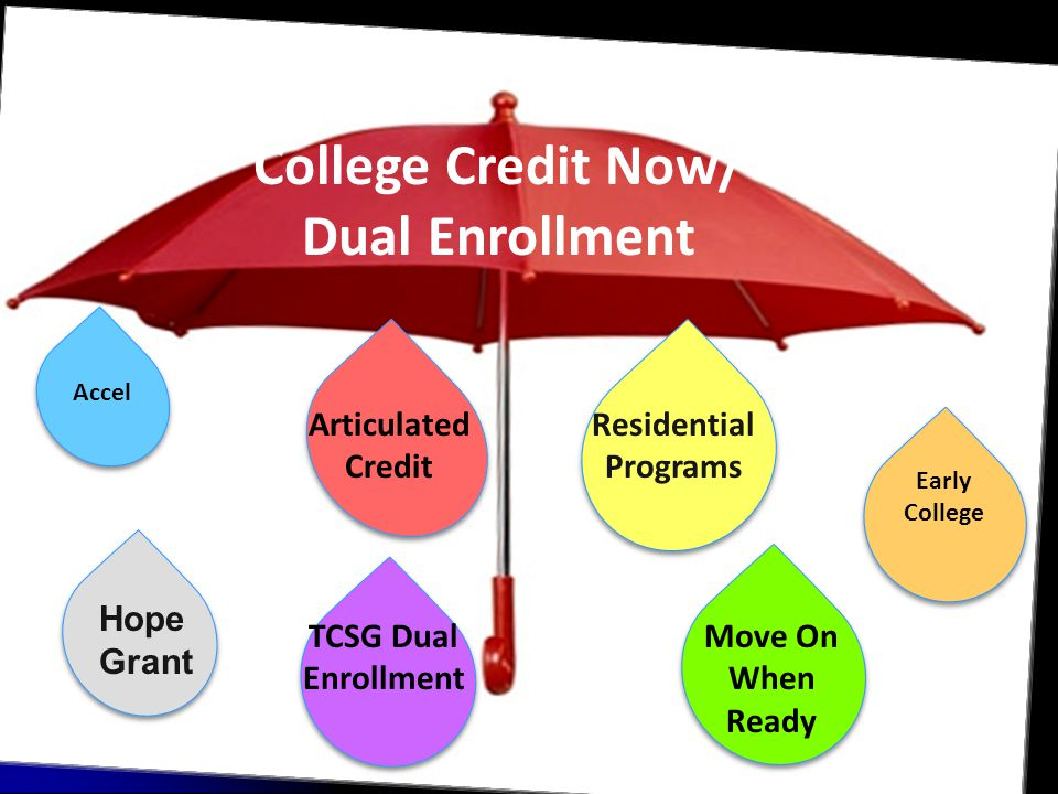 College Credit Now/ Dual Enrollment