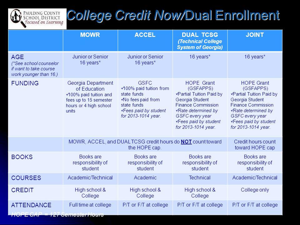 College Credit Now/Dual Enrollment