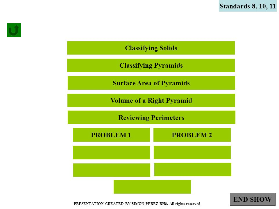Surface Area of Pyramids Volume of a Right Pyramid